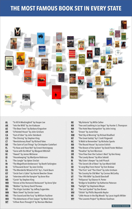 business-insider-most-famous-book-set-in-each-state